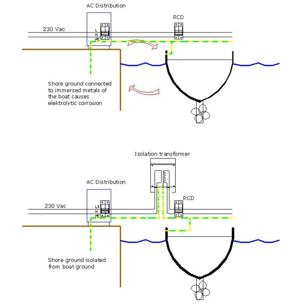 Isolation Transformer 2000w  230v Or 115v Isolation